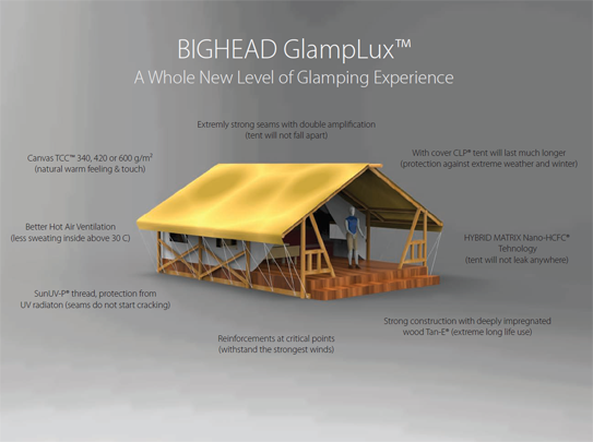 New-Glamping-Tents